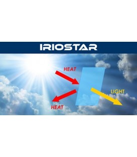 Blanke Lak anti-zonnehitte - Iriostar